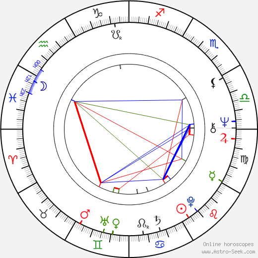 Peter Adam birth chart, Peter Adam astro natal horoscope, astrology