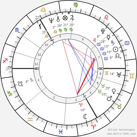Pierre Lescure birth chart, biography, wikipedia 2019, 2020