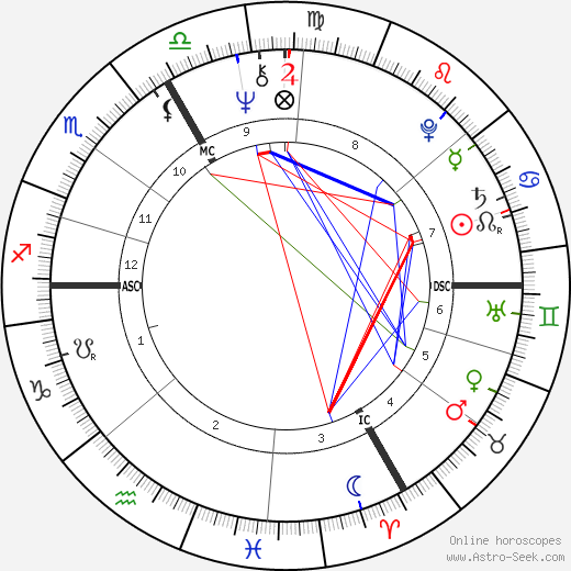 Pierre Lescure birth chart, Pierre Lescure astro natal horoscope, astrology