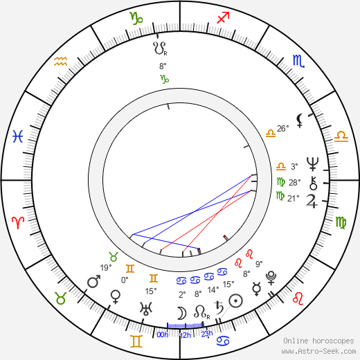 Stan Lathan birth chart, biography, wikipedia 2019, 2020