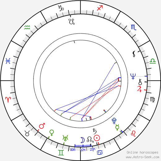 Stan Lathan birth chart, Stan Lathan astro natal horoscope, astrology