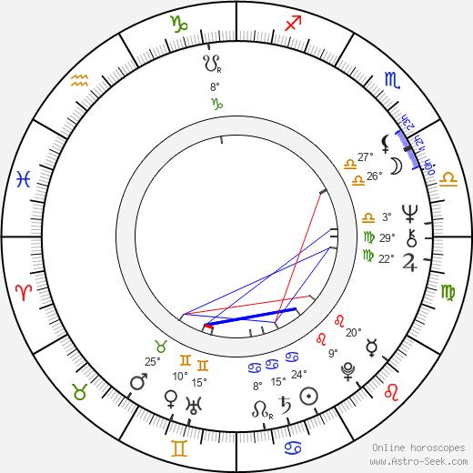 Valentina Shendrikova birth chart, biography, wikipedia 2019, 2020