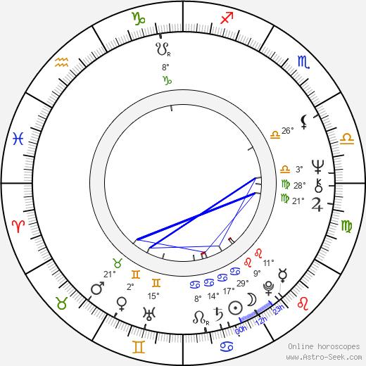 Virginia Wade birth chart, biography, wikipedia 2020, 2021
