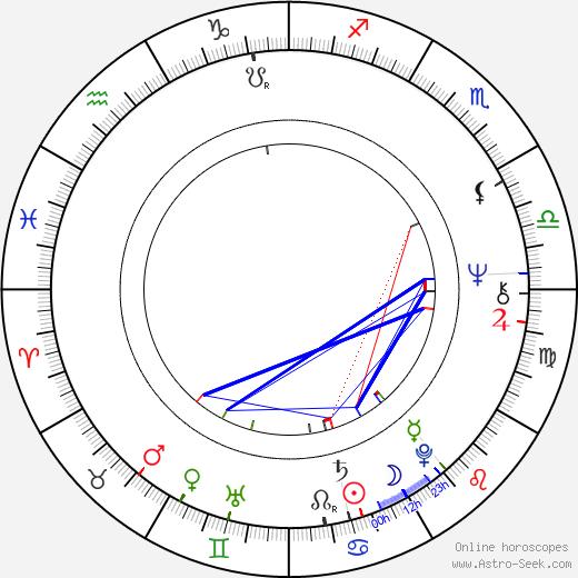 Virginia Wade birth chart, Virginia Wade astro natal horoscope, astrology