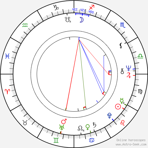 Alžbeta Štrkuľová birth chart, Alžbeta Štrkuľová astro natal horoscope, astrology