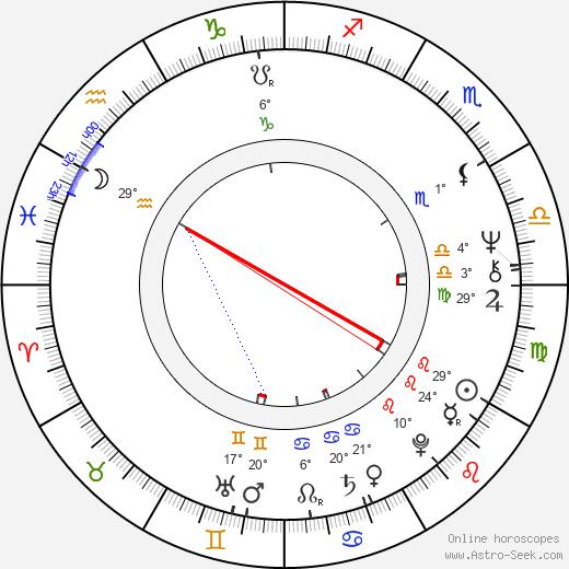 Bob Peck birth chart, biography, wikipedia 2018, 2019