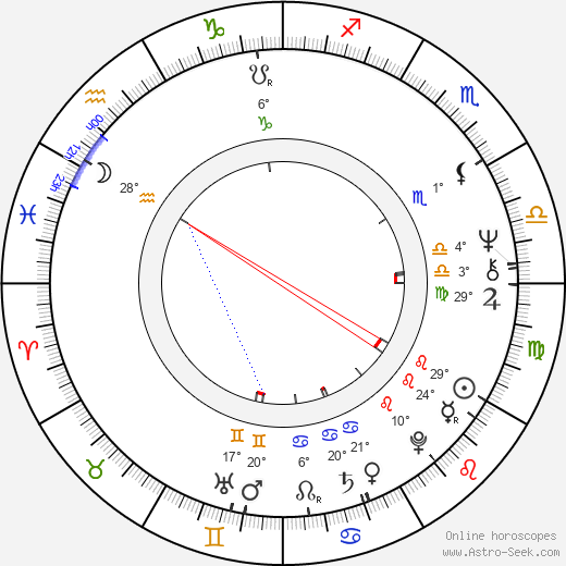 Carmen-Maja Antoni birth chart, biography, wikipedia 2019, 2020