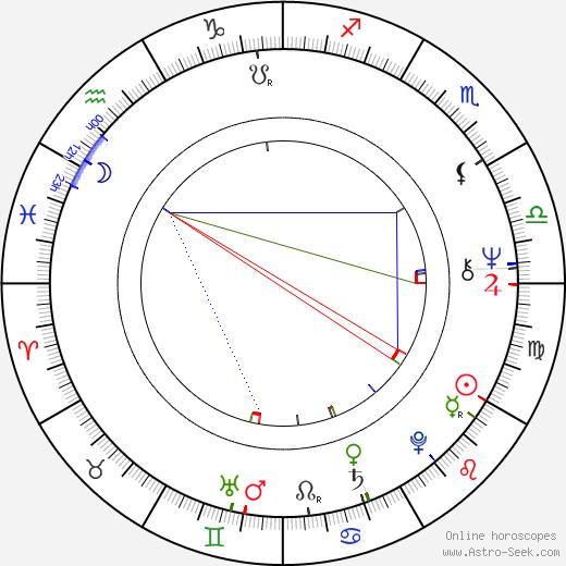 Carmen-Maja Antoni astro natal birth chart, Carmen-Maja Antoni horoscope, astrology
