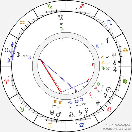 Castulo Guerra birth chart, biography, wikipedia 2018, 2019