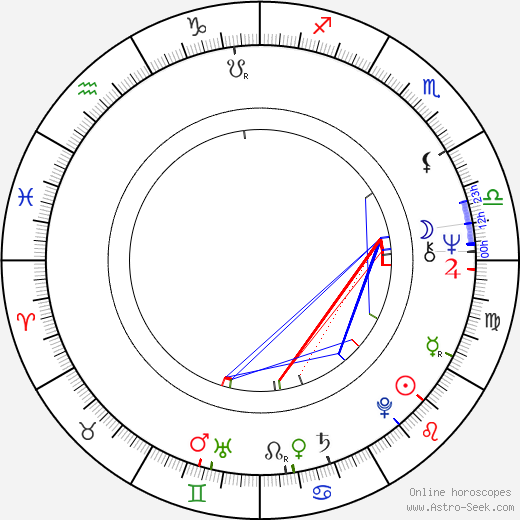 Claire Vernet birth chart, Claire Vernet astro natal horoscope, astrology