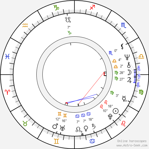 David Horovitch birth chart, biography, wikipedia 2019, 2020