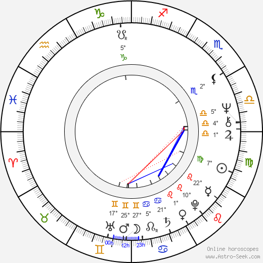 Donyale Luna birth chart, biography, wikipedia 2019, 2020