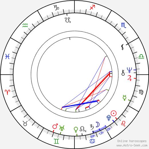 Frank Cassenti день рождения гороскоп, Frank Cassenti Натальная карта онлайн