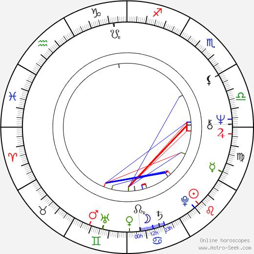 Ja'net DuBois день рождения гороскоп, Ja'net DuBois Натальная карта онлайн