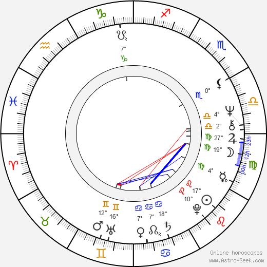 Joe Grifasi birth chart, biography, wikipedia 2019, 2020