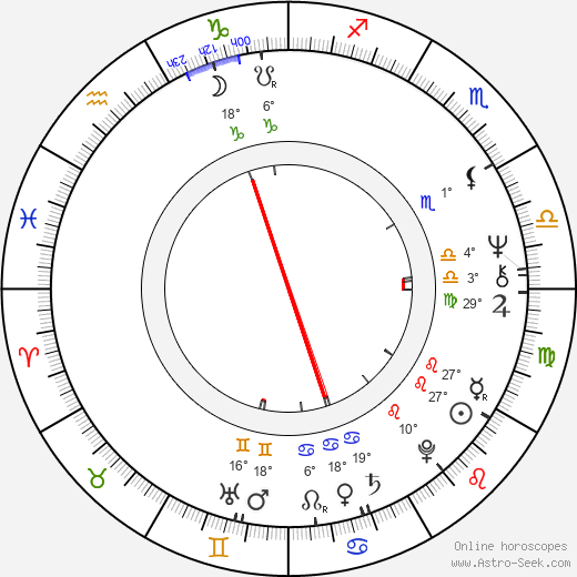 José Wilker birth chart, biography, wikipedia 2020, 2021
