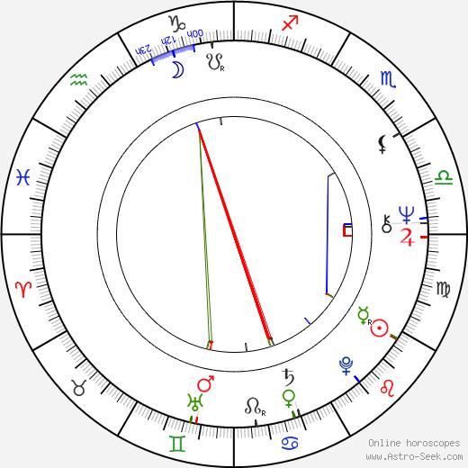José Wilker birth chart, José Wilker astro natal horoscope, astrology