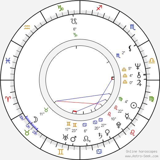 Kaj Westerlund birth chart, biography, wikipedia 2020, 2021