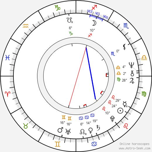 Katri-Helena birth chart, biography, wikipedia 2019, 2020