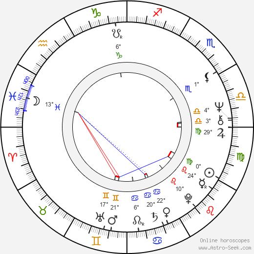 Ken Hensley birth chart, biography, wikipedia 2019, 2020