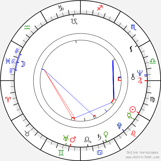 Ken Hensley birth chart, Ken Hensley astro natal horoscope, astrology
