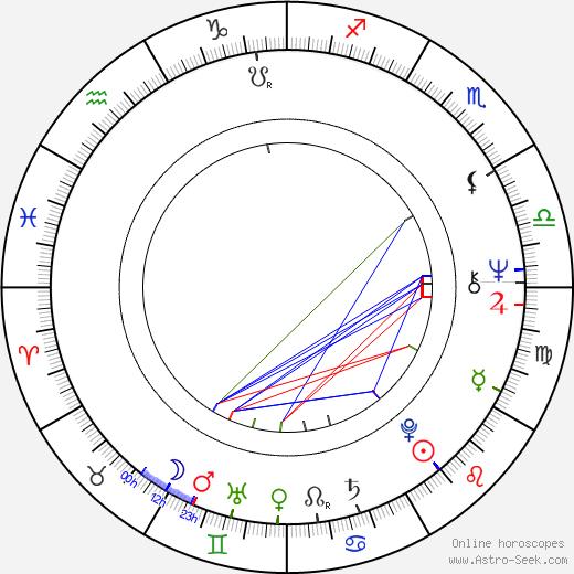 Morten Arnfred tema natale, oroscopo, Morten Arnfred oroscopi gratuiti, astrologia