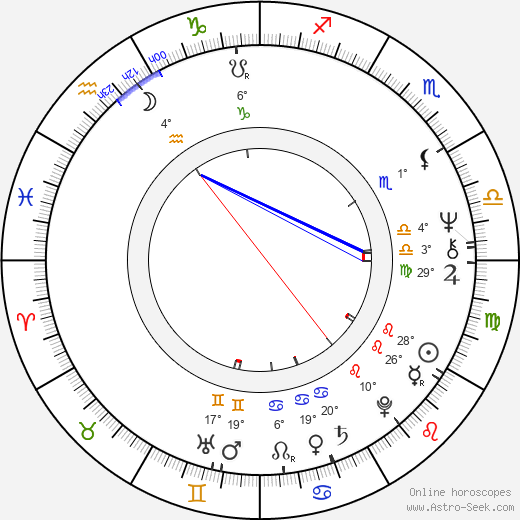 Patty McCormack birth chart, biography, wikipedia 2019, 2020