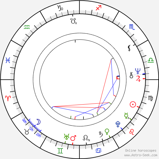 Robert Greenwald astro natal birth chart, Robert Greenwald horoscope, astrology