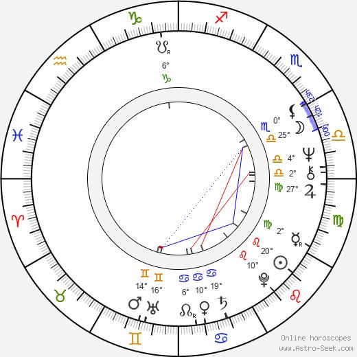 Ronald Rezac birth chart, biography, wikipedia 2019, 2020