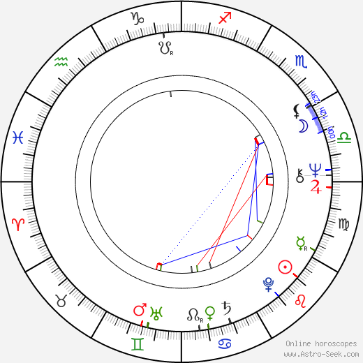 Ronald Rezac astro natal birth chart, Ronald Rezac horoscope, astrology
