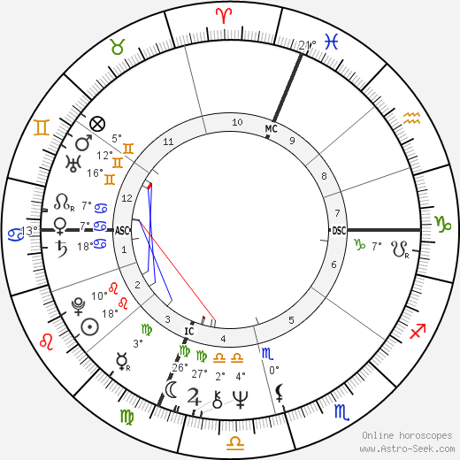 Salvatore Di Masi birth chart, biography, wikipedia 2019, 2020
