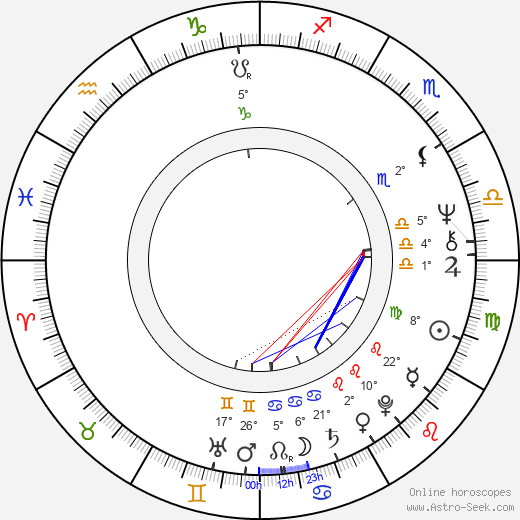 Abd Rabbuh Mansur Hadi birth chart, biography, wikipedia 2018, 2019