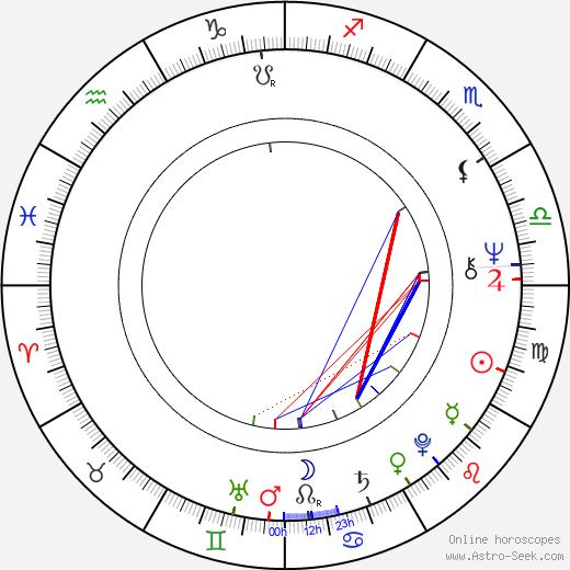 Abd Rabbuh Mansur Hadi astro natal birth chart, Abd Rabbuh Mansur Hadi horoscope, astrology