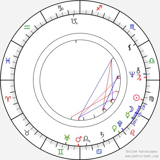 Al Stewart astro natal birth chart, Al Stewart horoscope, astrology