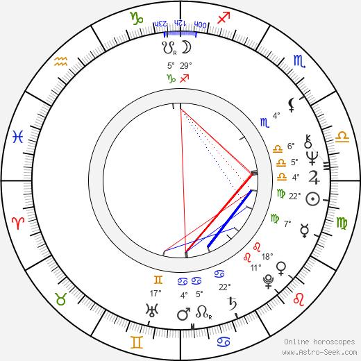 Carmen Maura birth chart, biography, wikipedia 2018, 2019