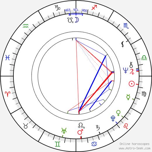 Carmen Maura astro natal birth chart, Carmen Maura horoscope, astrology