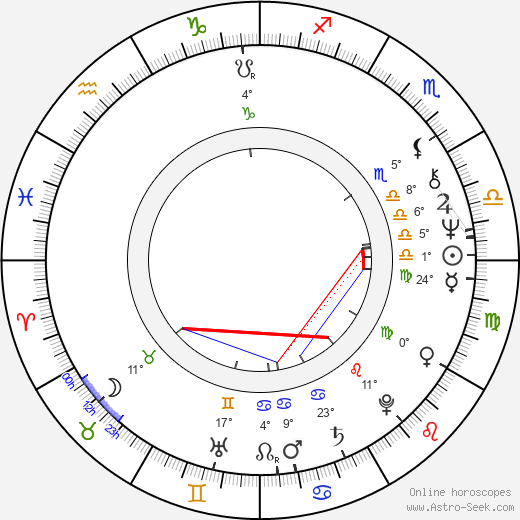 Catherine Burns birth chart, biography, wikipedia 2017, 2018