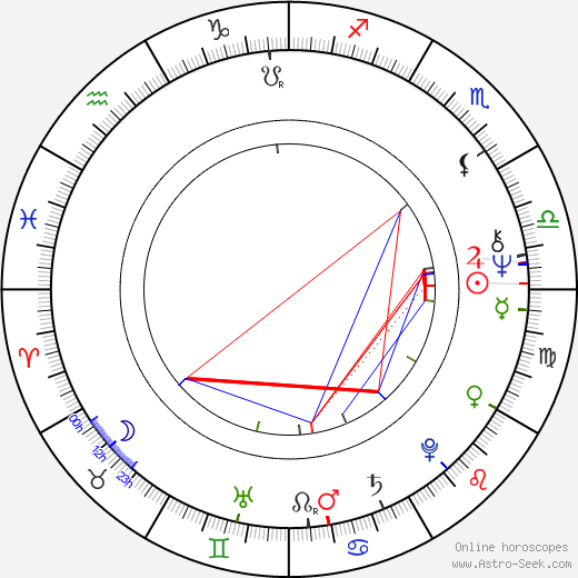 Catherine Burns astro natal birth chart, Catherine Burns horoscope, astrology