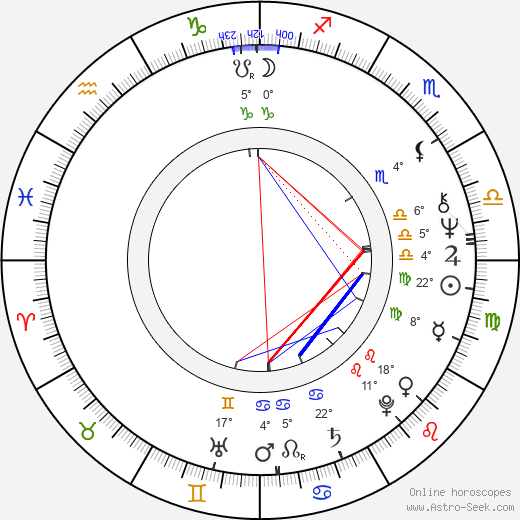 Clive Merrison birth chart, biography, wikipedia 2017, 2018