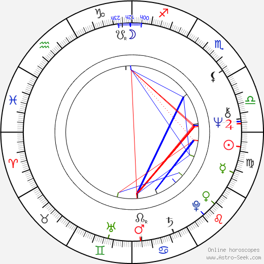 Clive Merrison astro natal birth chart, Clive Merrison horoscope, astrology