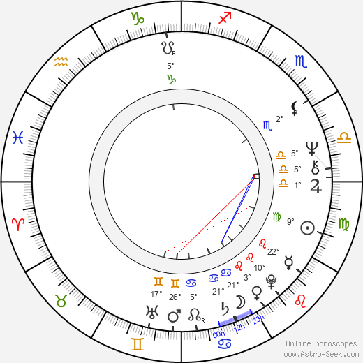 Esa Niemitalo birth chart, biography, wikipedia 2017, 2018