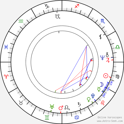 Eva Bergmanová astro natal birth chart, Eva Bergmanová horoscope, astrology