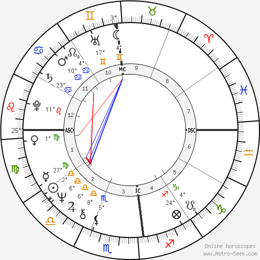 Gal Costa birth chart, biography, wikipedia 2019, 2020