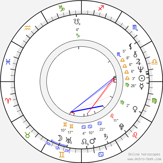Joseph J. Ross birth chart, biography, wikipedia 2019, 2020