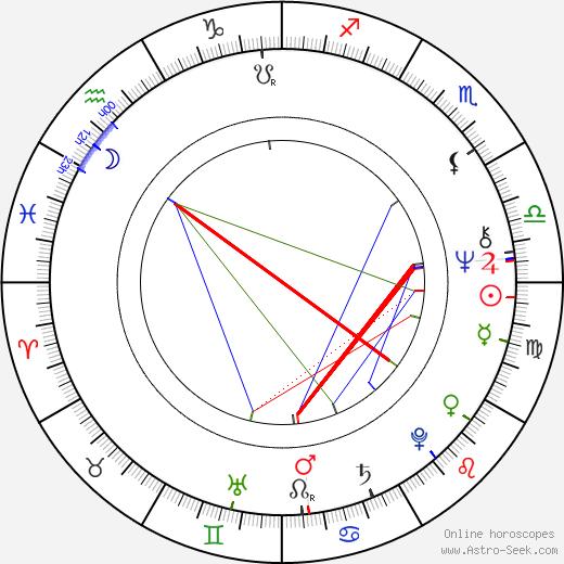 Kate Adie birth chart, Kate Adie astro natal horoscope, astrology