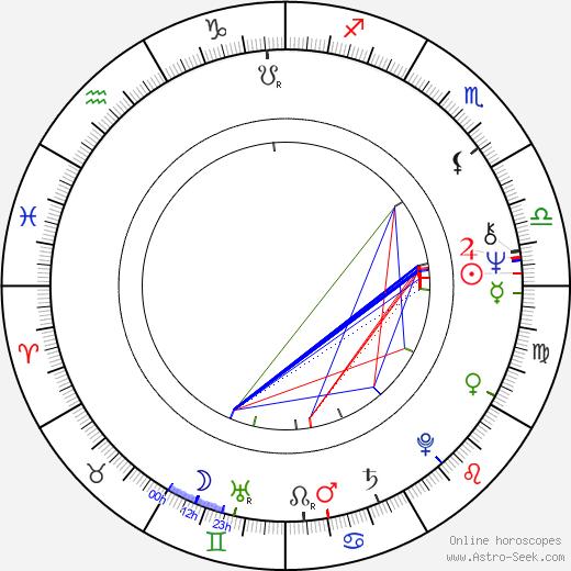 Lou Myers день рождения гороскоп, Lou Myers Натальная карта онлайн