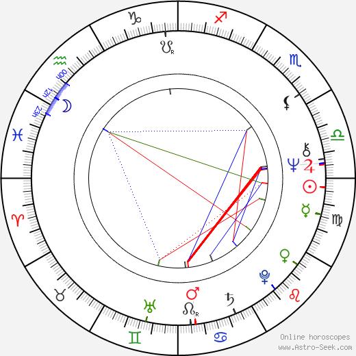 Paul Flaherty tema natale, oroscopo, Paul Flaherty oroscopi gratuiti, astrologia