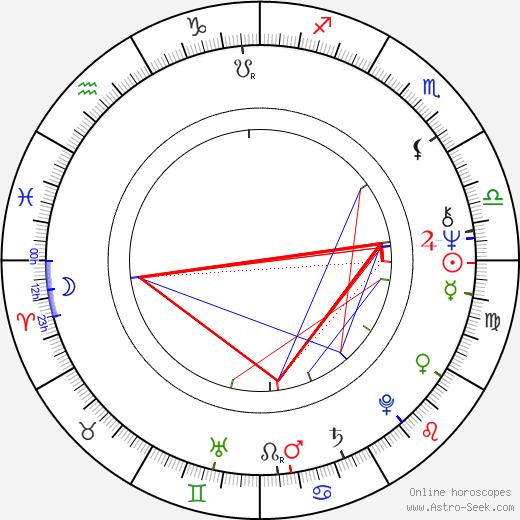 Paul Le Mat astro natal birth chart, Paul Le Mat horoscope, astrology