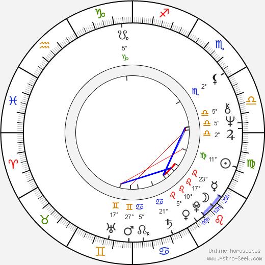 Philippe Rousselot birth chart, biography, wikipedia 2019, 2020