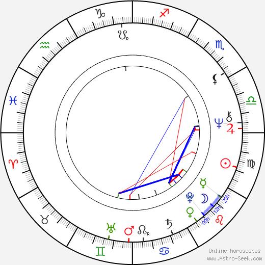 Philippe Rousselot tema natale, oroscopo, Philippe Rousselot oroscopi gratuiti, astrologia